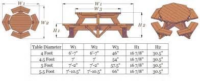 wood shop hex picnic table plans free