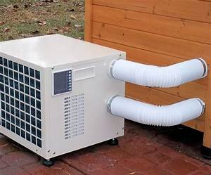 Heating and air for the dog lol dirk and dogs pinterest for Dog house heating and cooling unit