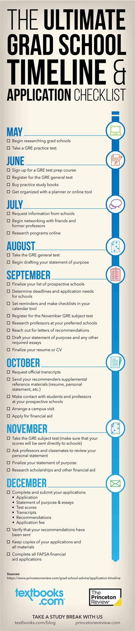follow tips  applying  graduate school