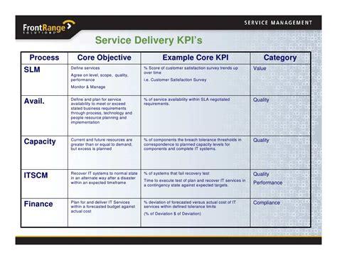 service desk key performance indicators october 2008 transforming from help desk to service desk