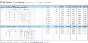 Bio Kläranlage Kosten : kleinkl ranlagen tropfk rperkl ranlage system kordes bio clear 3p ~ Frokenaadalensverden.com Haus und Dekorationen