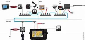 Upgrading Your Marine Electronics With Raymarine