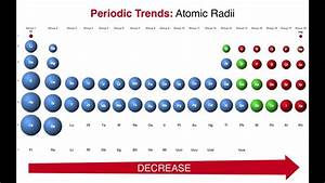 atomic radius table trends - DriverLayer Search Engine