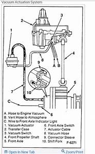 4 Wheel Drive Vacuum Lines  The 4 Wheel Drive Wont Shift Also I