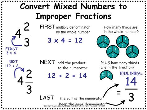 Convert A Mixed Number To An Improper Fraction Printable For Interactive Math Notebook  Life Of