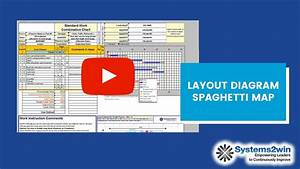 Layout Diagram Spaghetti Map Template