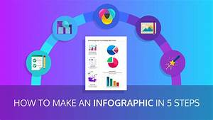 How To Make An Infographic In 5 Steps  Step