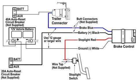 Will The Hopkins Agility Brake Controller Fit Gmc