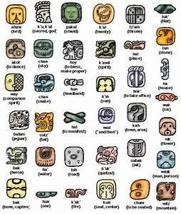 Mayan Symbols - Chichen Itza