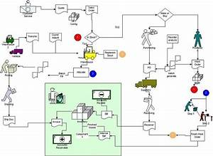 Numbercruncher Inventory Problem Solver