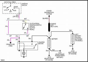 K1500 Ignition Switch Wiring Diagram    Download