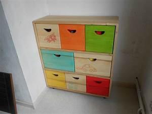 Magasin Meuble Enfant : meuble enfant tiroir ~ Teatrodelosmanantiales.com Idées de Décoration