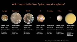 Solar system moons with an atmosphere. Click for a clearer ...