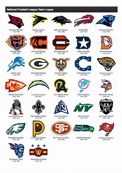 Nfl Logos Concepts Sports Project Behance Complete