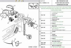 Peugeot Maiche : voir le sujet un gros doute ~ Gottalentnigeria.com Avis de Voitures
