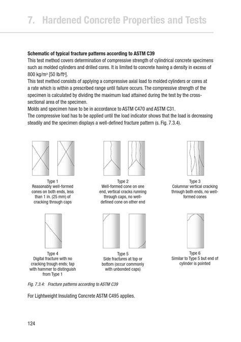 Sika Concrete Handbook by Sika AG - Issuu