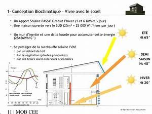 Exposition Soleil Maison : construire une maison bois bbc ~ Premium-room.com Idées de Décoration