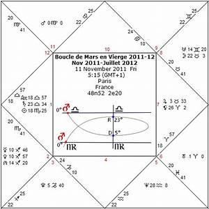 24 Mars Signe Astrologique : la boucle de mars dans le signe de la vierge ~ Dode.kayakingforconservation.com Idées de Décoration
