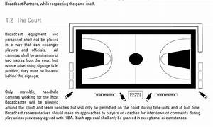 Basketball Court Angles Or Perspectives