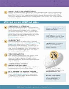Medication Chart Cdc Guidelines For Prescribing Opioid Life Saver