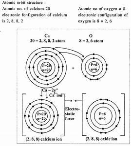 Calcium Atomic Structure Diagram