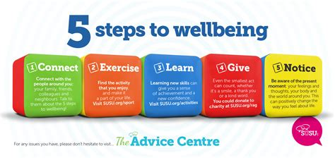 wellbeing mental susu welfare