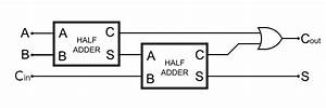 Practical Electronics  Adders
