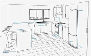 Key Measurements For A Kitchen Renovation