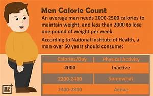 How Many Calories Should You Eat Webmd | Autos Post
