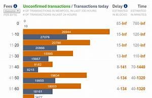 Bitcoin Berechnen Dauer : die bitcoin geb hren bitcoin f r anf ~ Themetempest.com Abrechnung