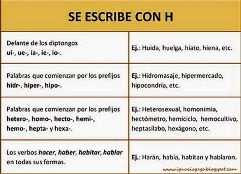 Resultado de imagen para uso de la h hie hue hum