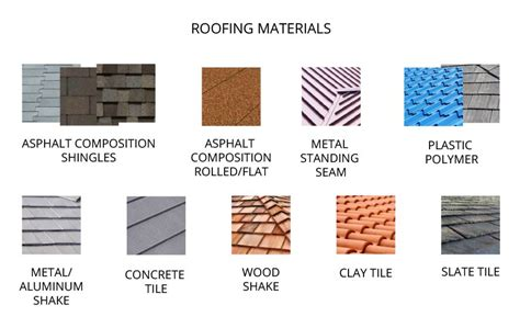roofing materials roofing materials carmel