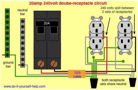 wiring 20 receptacle circuit breaker 120 volt circuit shop wiring