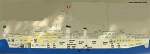 Hmcs Haida Machinery