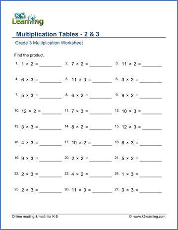 Grade 3 Math Worksheet  Multiplication Tables  2 & 3