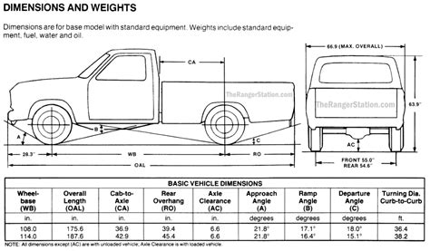 ford ranger dimensions  ranger station