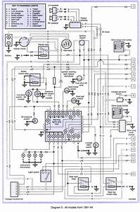 Land Rover Discovery 1 Radio Wiring Diagram Simplified