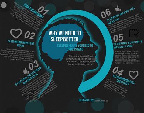 Sleep Apnea News Information