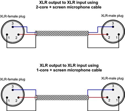 Phantom Power Xlr Wiring Diagram by To Lift Pin 1 Or Not
