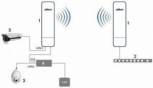 Access Point Dh-pfm881 Dahua