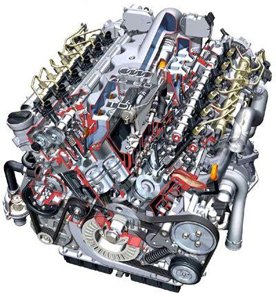 auto innovations   diesel de  litres   ch