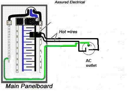 Have Amp Volt Unit Install Need