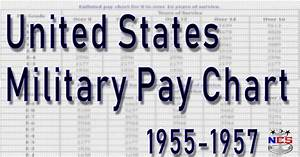 Army Reserve Pay Chart 1955 1957 Military Pay Chart