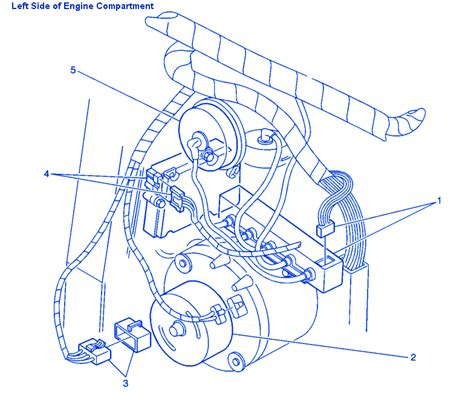 Chevy Lumina Motor Diagram by Chevy Lumina 2001 Engine Compartment Electrical Circuit