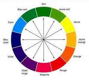 Orange Vert Quel Couleur : toile de colorim trie wella r sultats yahoo france de la recherche d 39 images cercle ~ Dallasstarsshop.com Idées de Décoration