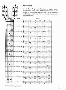 Music Theory Guitar Guitar Fretboard Guitar Fretboard Chart