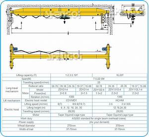 High Quality Reasonable Price Overhead Crane Electrical