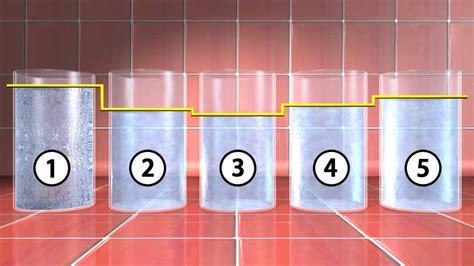 physik des wassersdie anomalie des wassers