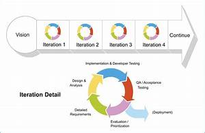 Project Management tool for SaaS implementation projects ...