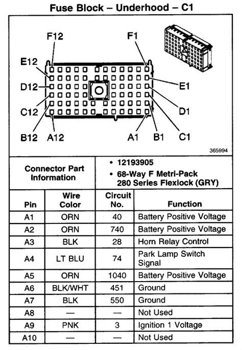 Chevy Silverado Under Hood Fuse Diagram Wiring